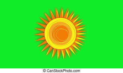 Rotating Sun Green Screen