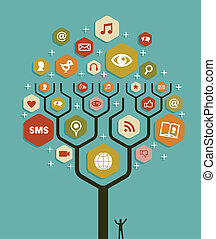 Web marketing business tree plan - Social network tree...
