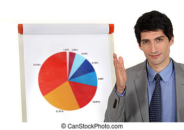 Man stood by pie-chart