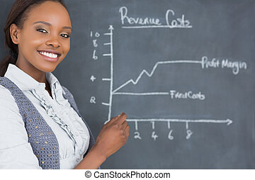 Teacher next to a chart drawn on a blackboard