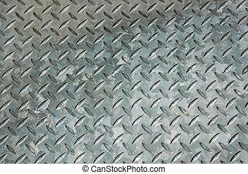 iron plate pattern