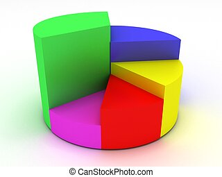 3D colored pie chart with different elevations