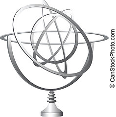 Stand orbits - Model of the scope of the orbital location....