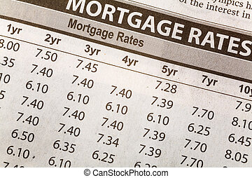 Newspaper Mortgage Rate - Newspaper Mortgage Rate chart