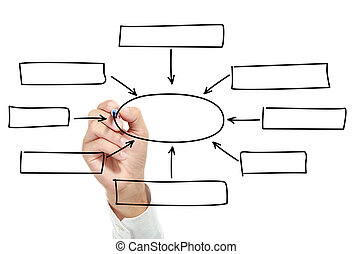 hand drawing an empty diagram - Business person drawing an...