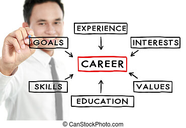 Businessman career concept - Businessman writing plan for a...