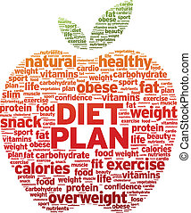 Diet Plan Apple word illustration on white background
