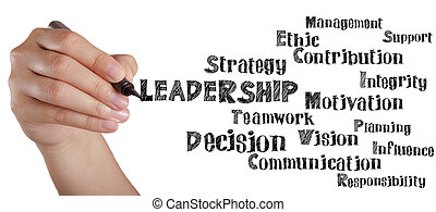 hand writing leadership and related words on white board as...