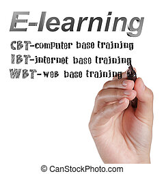 hand writing a e-learning word and related words