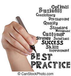 hand draw virtual best practice and related words