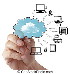 Businessman drawing a Cloud Computing diagram on the...