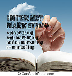 Online Internet Marketing - hand holds a marker in hand...