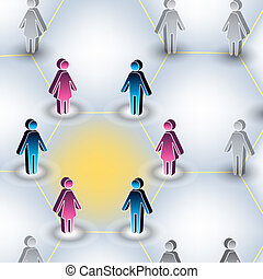 Productive Network Circle - An image of a man and a woman...