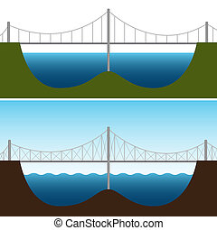 Bridge Chart - An image of a bridge chart.