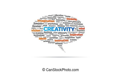 Creativity - Animated rotating Creativity Speech Bubble on...