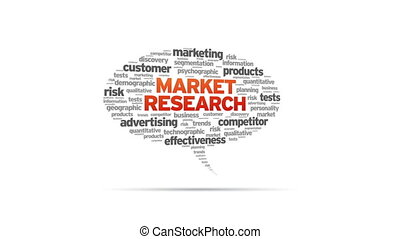 Market Research - Animated rotating Market Research Speech...