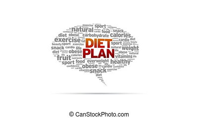 Diet Plan - Animated rotating Diet Plan Speech Bubble on...