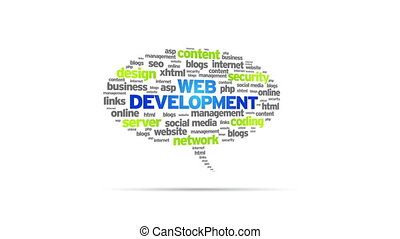 Web Development - Animated rotating Web Development Speech...