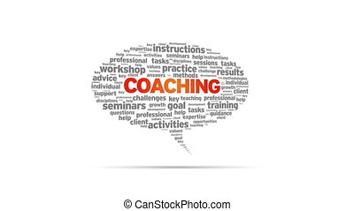 Coaching - Animated rotating Coaching Speech Bubble on white...