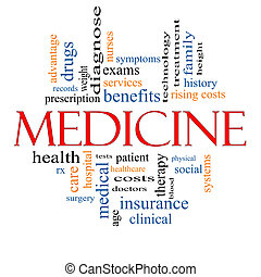 Medicine Word Cloud Concept with great terms such as...