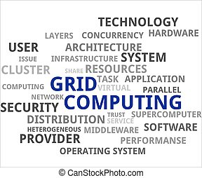 Word Cloud - Grid computing - A word cloud of grid computing...
