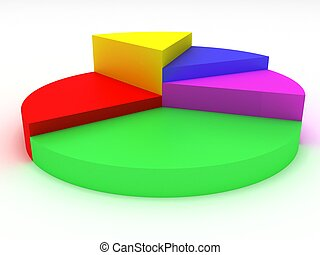 3D colored pie chart with different elevations.