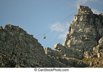 Table Mountain Cableway mountain station