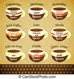 types of coffee - Vintage infographics set - types of coffee...