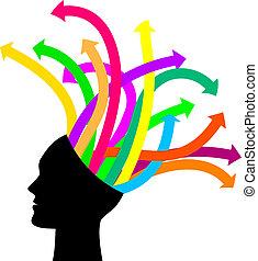 pensamientos, Opciones
