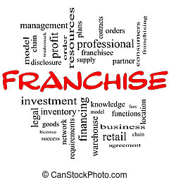 Franchise Word Cloud Concept in Red and Black - Franchise...