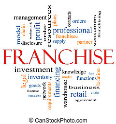 Franchise Word Cloud Concept with great terms such as...