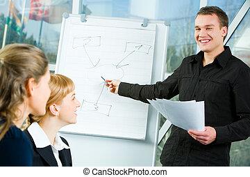apresentação, negócio