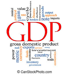GDP Word Cloud Concept with great terms such as value, gross...