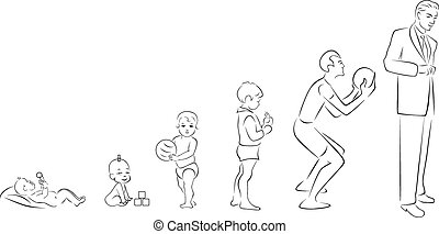 Stages of maturation man: from infancy to maturity.