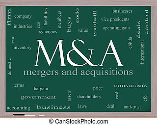 M and A Mergers and Acquisitions Word Cloud Concept on a...