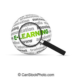 E-Learning 3d Word Sphere with magnifying glass on white...