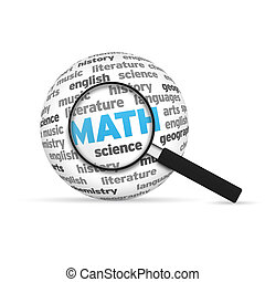 Mathematics 3d Word Sphere with magnifying glass on white...