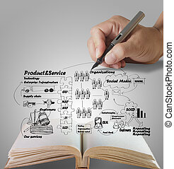 open book of businessman hand drawing idea board of business...