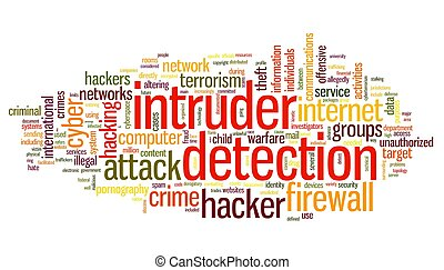 Intruder detection concept in tag cloud - Intruder detection...