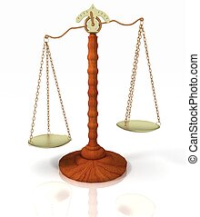 classic scales of justice on white background