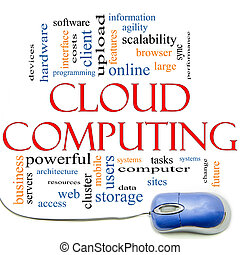 Cloud Computing Word Cloud and Mouse - Cloud Comuting word...