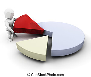 Person with pie chart - 3D render of someone with a pie...