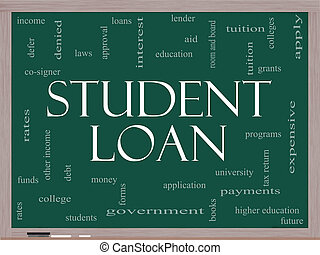 Student Loan Word Cloud Concept on a Blackboard with great...