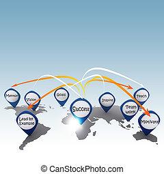 world of business success 3d