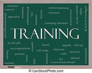 Training Word Cloud Concept on a Blackboard with great terms...