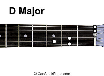 Guitar Chords Diagrams - D Major. Guitar chords diagrams...