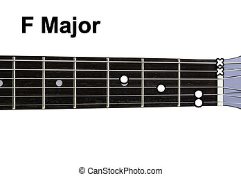 Guitar Chords Diagrams - F Major. Guitar chords diagrams...
