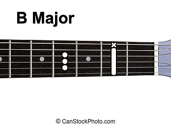Guitar Chords Diagrams - B Major. Guitar chords diagrams...