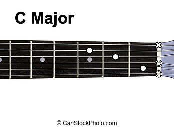 Guitar Chords Diagrams - C Major. Guitar chords diagrams...