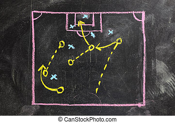 Soccer game strategy drawn with white chalk on a blackboard....
